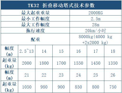 TK32折叠塔吊产品参数